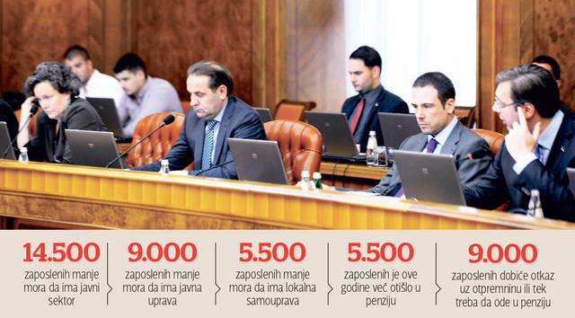 Sednica vlade očekuje se ove nedelje (Klikni za uvećanje +)