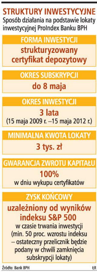 Lokaty inwestycyjne: nowa oferta polskich banków