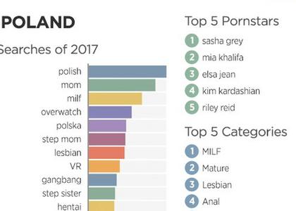 Kreskówka porno dora