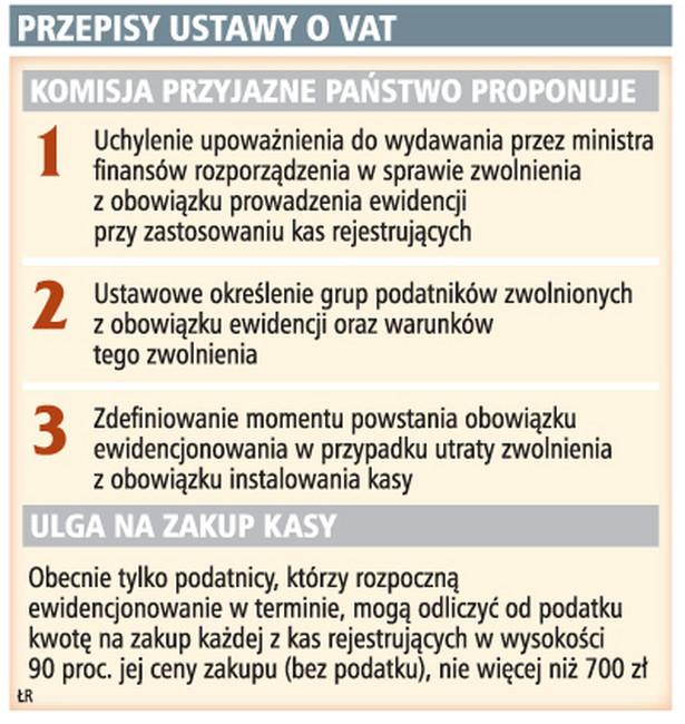 Przepisy ustawy o VAT