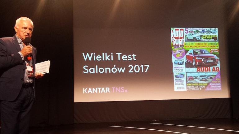 Wielki Test Salonów 2017 – nagrody