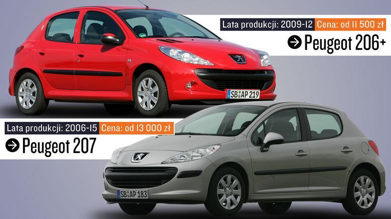 """Za podobne pieniądze moźecie kupić o 4 lata młodszego Peugeota 206+ (np. z 2010 r.) i """"207-kę"""" z początku produkcji (porównywaliśmy benzyniaki 1.4)."""