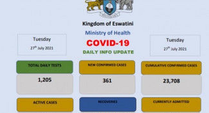 Coronavirus - Eswatini: COVID-19 daily info update (27 July 2021)