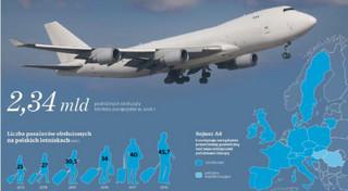 Polak na czele sojuszu europejskich agencji żeglugi powietrznej