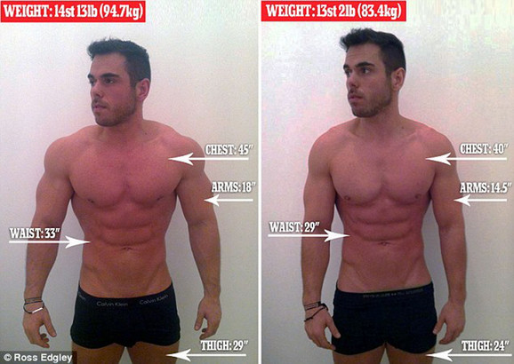 Ros Edgli pre i posle eksperimenta tokom koga je izgubio 10 kg.