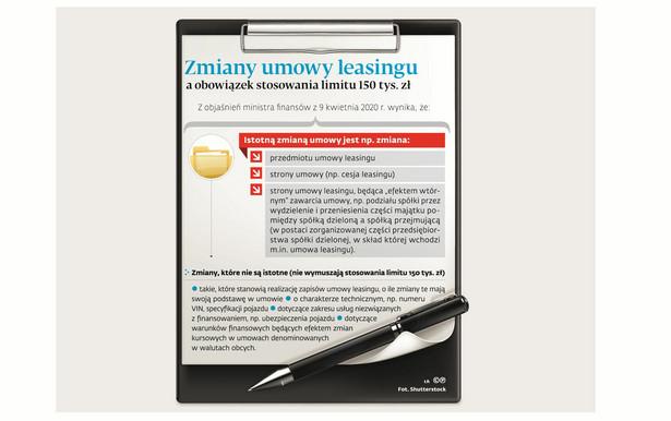 Zmiany umowy leasingu a obowiązek stosowania limitu 150 tys. zł