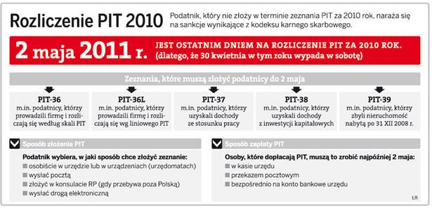 Rozliczenie PIT 2010