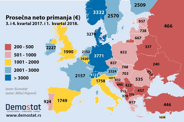 Prosečne plate u Srbiji i ostalim zemljama Evrope