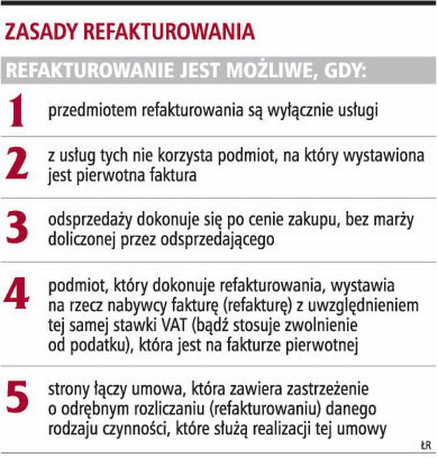 Zasady refakturowania