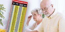 Jedna decyzja rządu i emerytury będą sporo wyższe. Mamy wyliczenia!