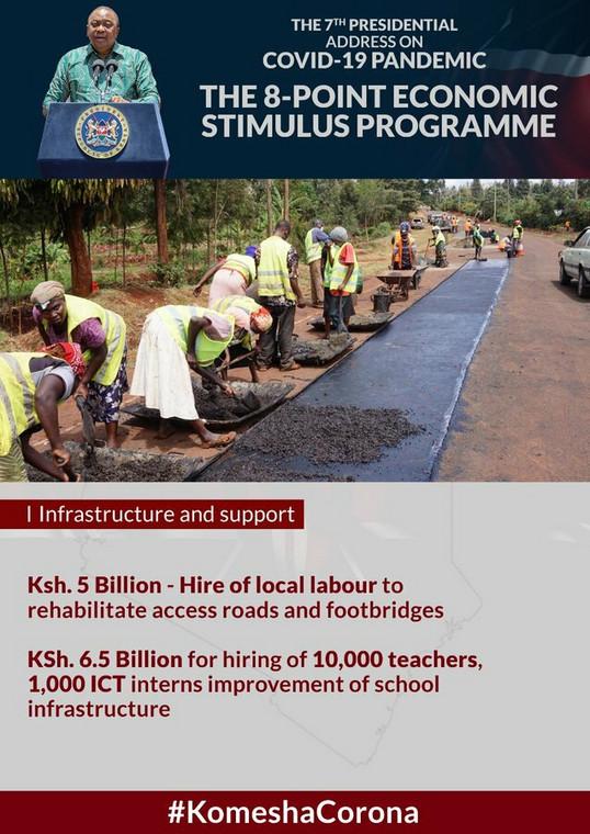 President Uhuru Kenyatta unveils 8-point economic stimulus plan to cushion Kenyans from Financial effects of Covid-19
