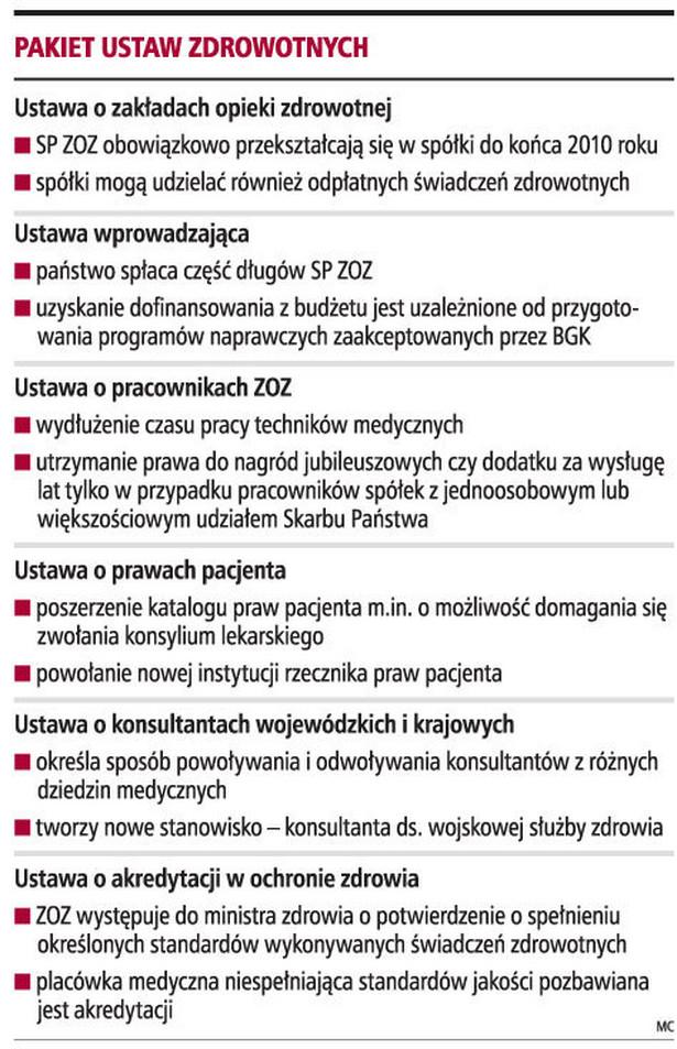 Pakiet ustaw zdrowotnych