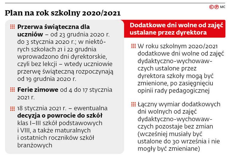 Plan na rok szkolny 2020/2021