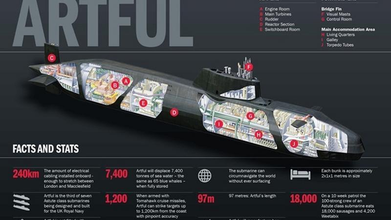 HMS Artful trafi torpedą w każdy cel
