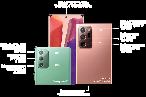 Galaxy Note 20 serija