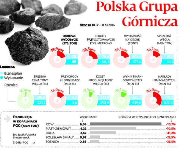 Polska Grupa Górnicza