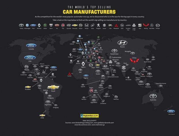 Sprzedaż samochodów na świecie z podziałem na marki