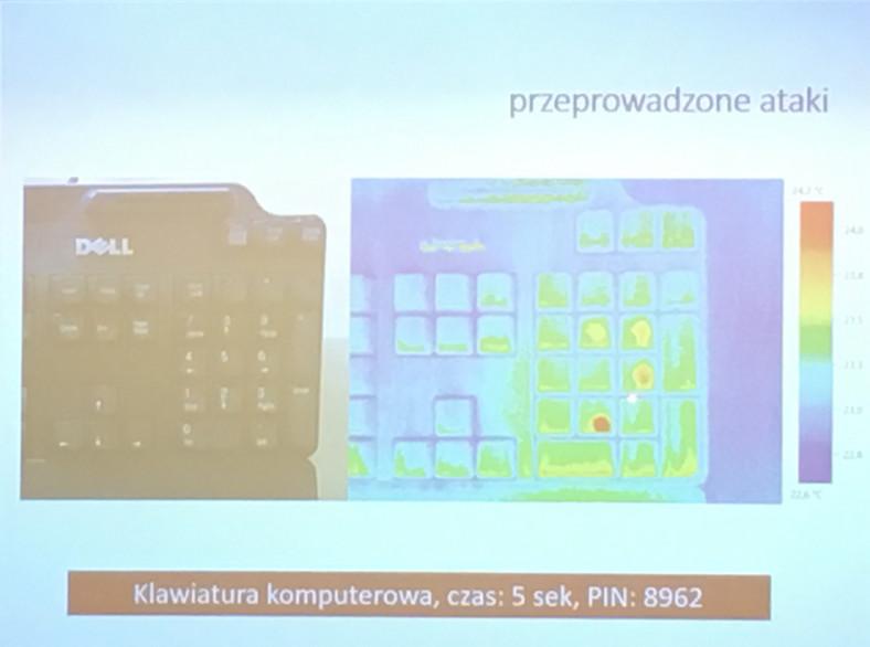Klawiatura numeryczna - Źródło: Politechnika Wrocławska