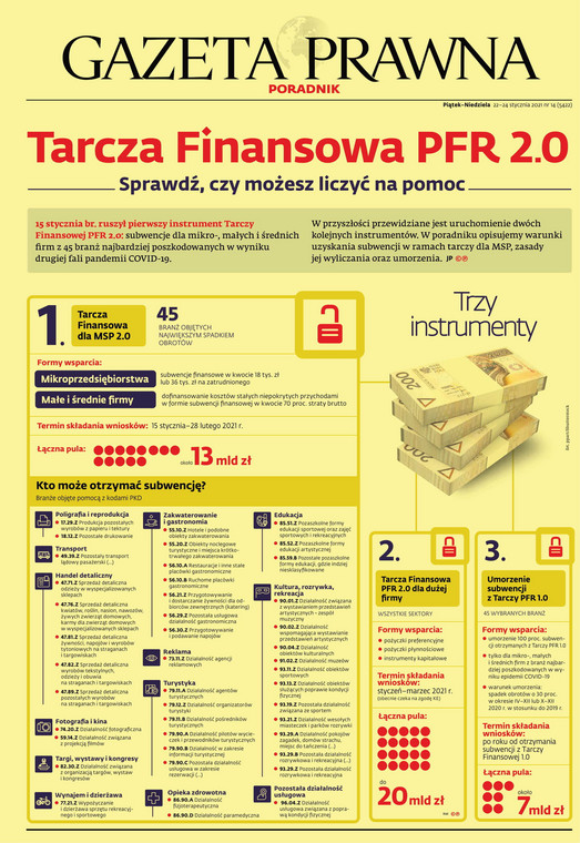 Gazeta Prawna Poradnik_wydanie 14 (5422)_22 stycznia 2021-1 Tarcza Finansowa 2.0