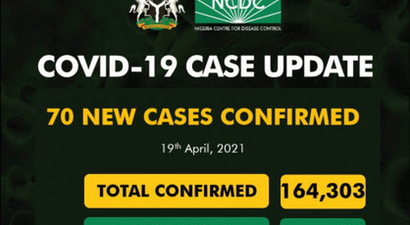 Coronavirus - Nigeria: COVID-19 update (19 April 2021)