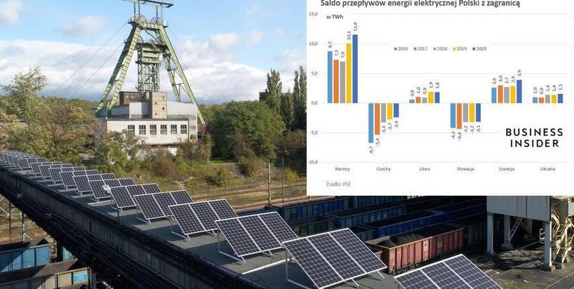 Płacimy cenę za opóźnienia w sektorze energetycznym. Coraz więcej energii z importu