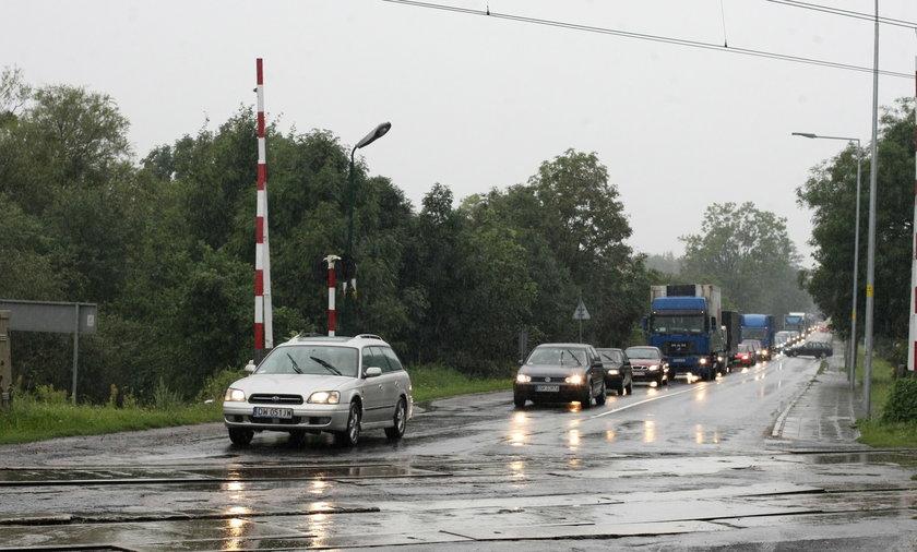 przejazdy kolejowe we Wrocławiu