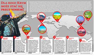 Dla kogo Krym może stać się precedensem? Oto najważniejsze spory terytorialne na świecie