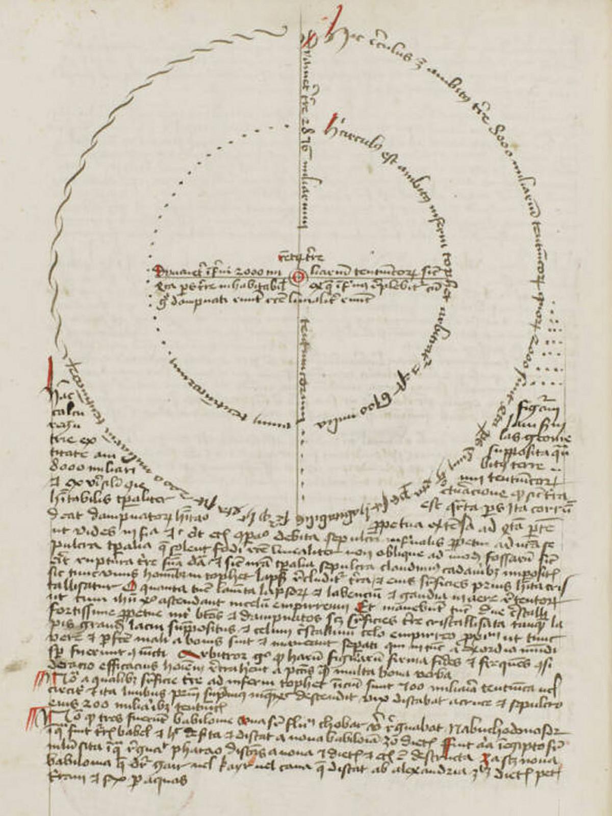 MAPA PAKLA Otkrivena Karta Iz 15 Veka Sa Zastraujuim Predvianjima Budunosti Sveta