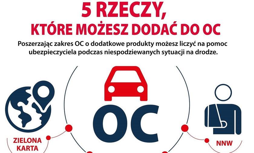 5 dodatków do OC