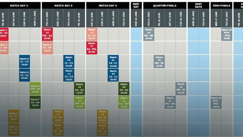 Kalendarz Euro 2012