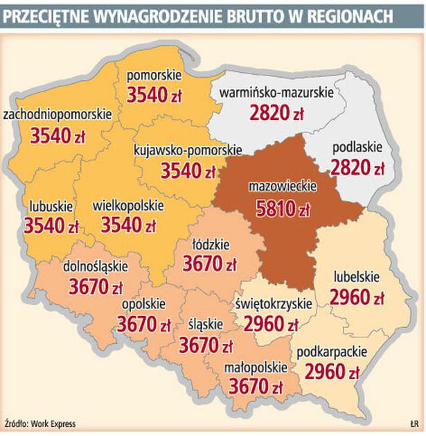 Przeciętne wynagrodzenie brutto w regionach
