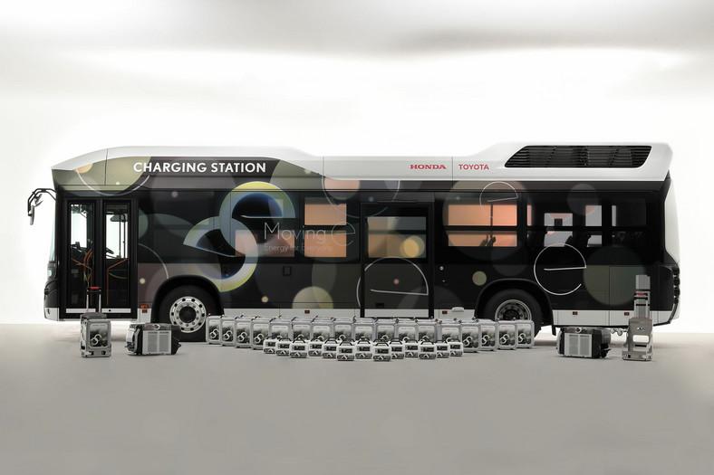 Toyota i Honda rozpoczynają testy wodorowego autobusu w roli mobilnego systemu zasilania awaryjnego
