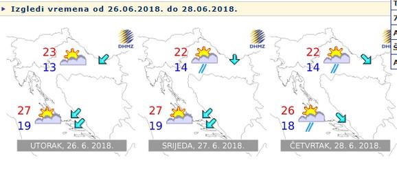 Vreme u Hrvatskoj u narednim danima