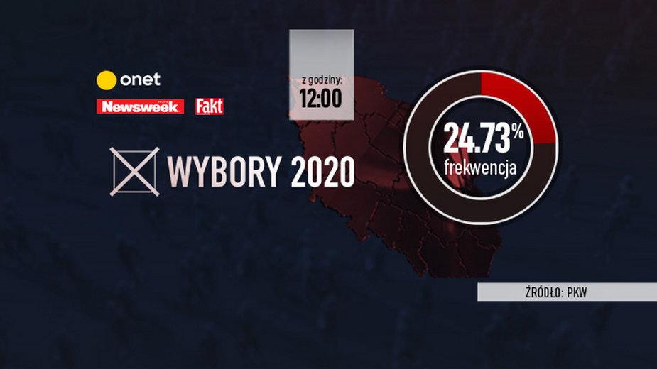 Frekwencja w II turze wyborów prezydenckich do godz. 12