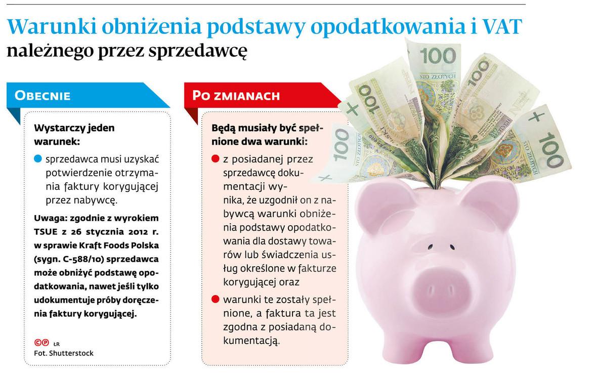 Warunki obniżenia podstawy opodatkowania i VAT należnego przez sprzedawcę