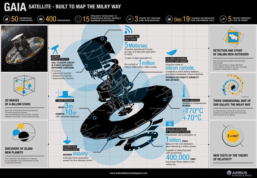 Mapa kosmosu