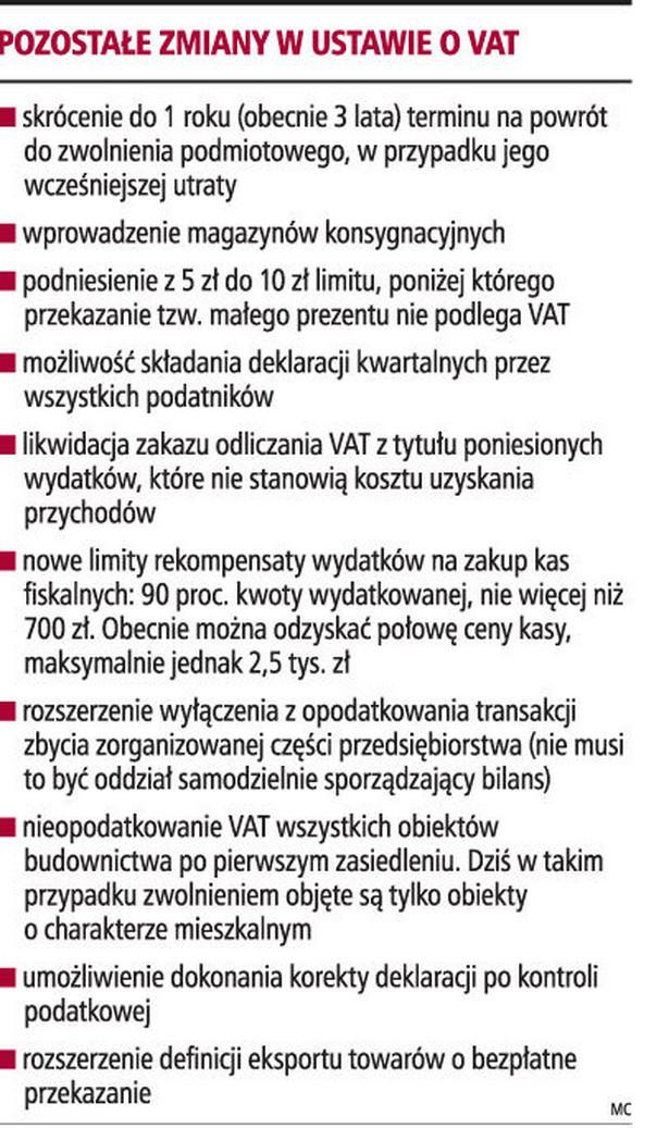 Pozostałe zmiany w ustawie VAT