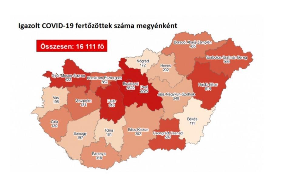 941 fővel emelkedett a beazonosított fertőzöttek száma és elhunyt hat idős, krónikus beteg
