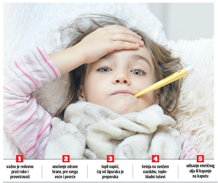 deca temperatura grip saveti foto RAS