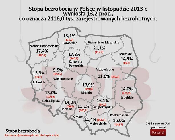Stopa bezrobocia w Polsce w listopadzie 2013 r. - województwa