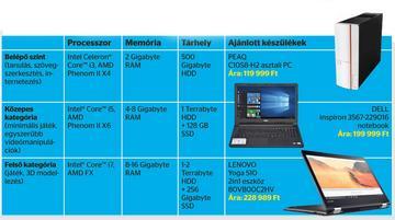Milyen számítógépet vegyek? | Ajánló honlap