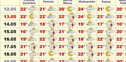 Pogoda do 27 maja! Zobacz, kiedy będą burze!