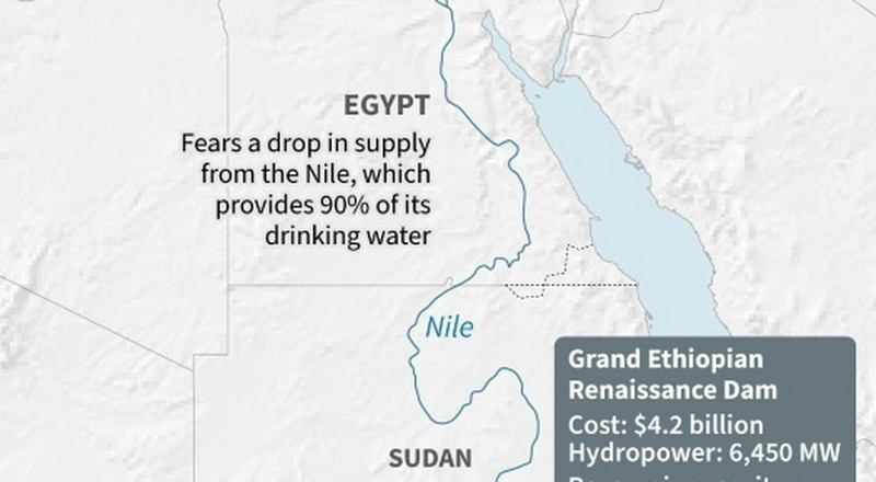 Nile dam dispute spills onto social media