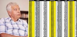 Ruszają wypłaty nowych emerytur. Bogaci seniorzy zyskają najwięcej