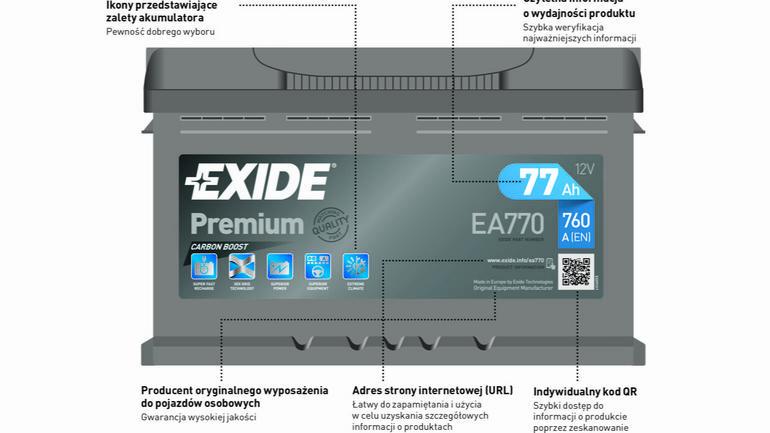 Etykieta Exide