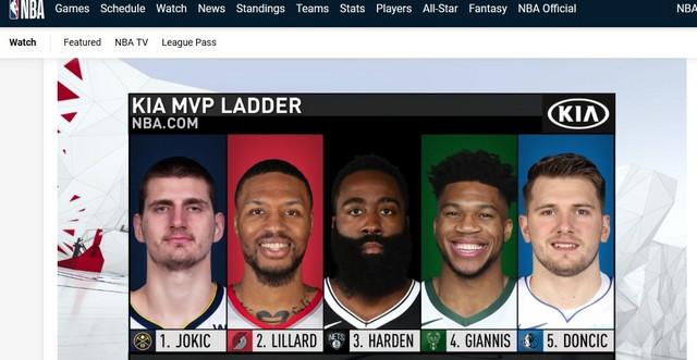 Jokić vodi u trci za MVP nagradom NBA lige
