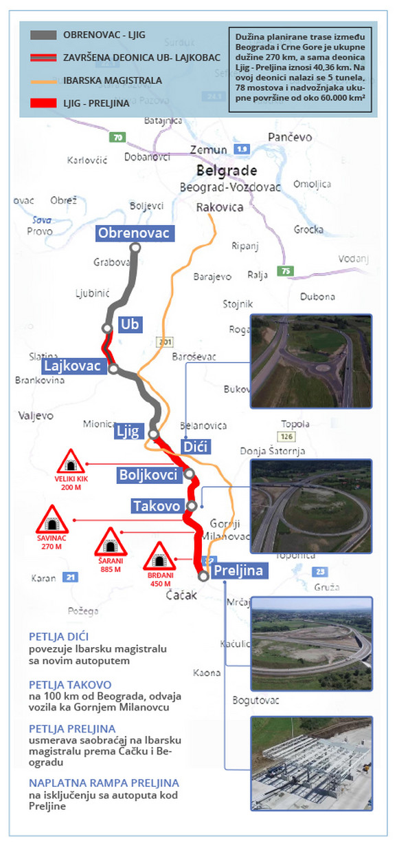 Mapa deonice autoputa Ljig-Preljina