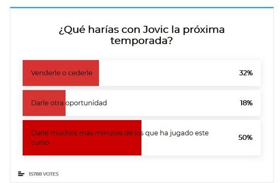 Rezultati velike ankete