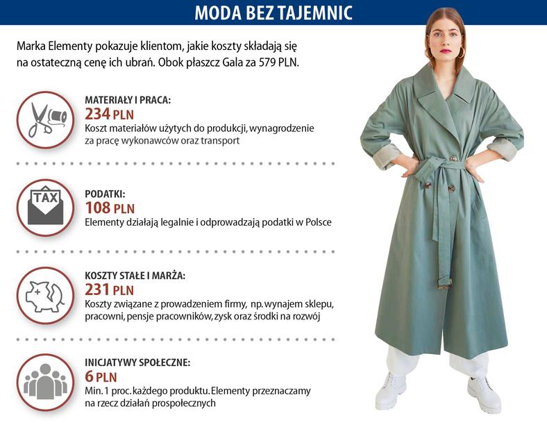 58387598c0 Moda bez tajemnic. Niezależne polskie marki.
