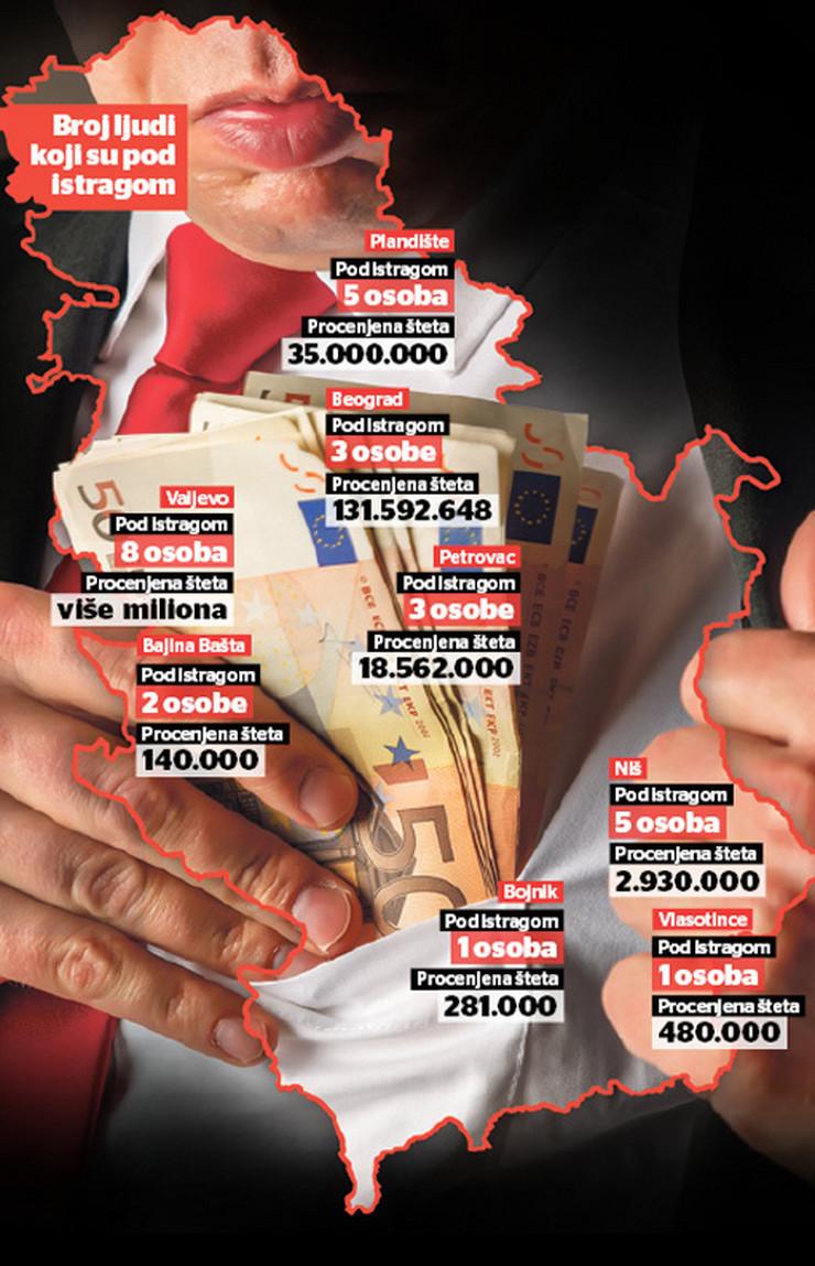 grafika korupcija istraga statistika foto RAS